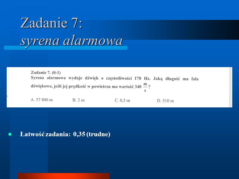 Zadanie 7: syrena alarmowa Łatwość zadania: 0,35 (trudne)