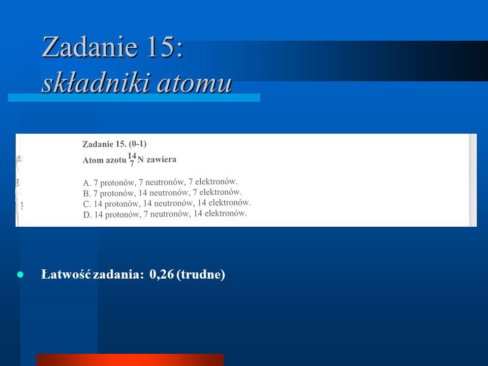 Zadanie 15: składniki atomu Łatwość zadania: 0,26 (trudne)