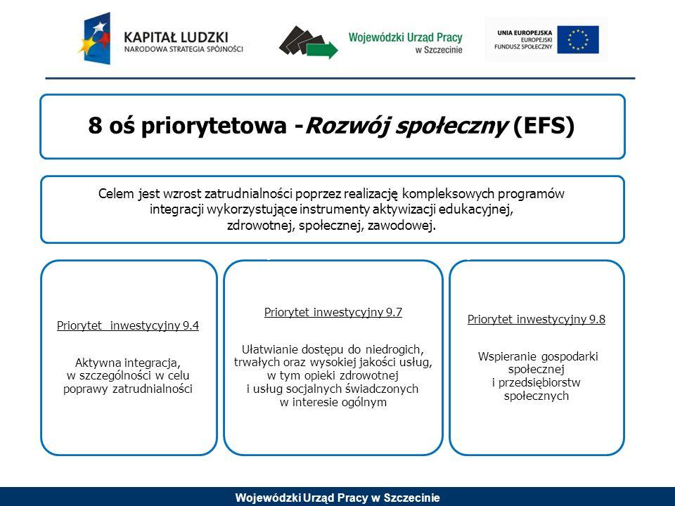 Wojewódzki Urząd Pracy w Szczecinie 8 oś priorytetowa -Rozwój społeczny (EFS) Celem jest wzrost zatrudnialności poprzez realizację kompleksowych progr
