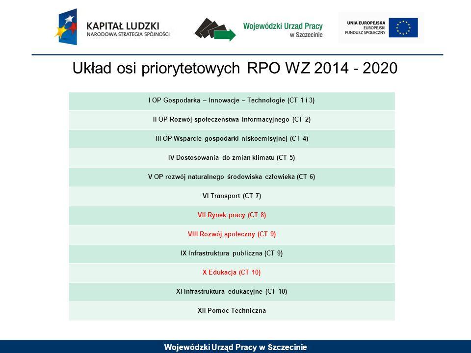 Wojewódzki Urząd Pracy w Szczecinie 7 oś priorytetowa -Rynek pracy (EFS) Celem jest poprawa dostępu do zatrudnienia osobom bezrobotnym, poszukującym pracy i nieaktywnym zawodowo.