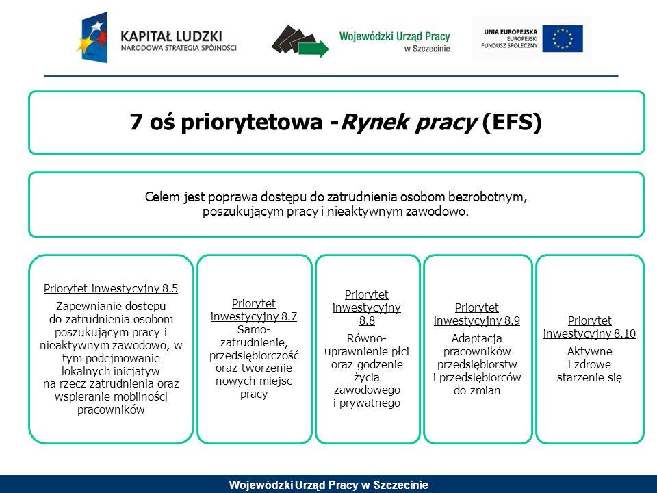 Wojewódzki Urząd Pracy w Szczecinie Priorytet inwestycyjny 8.5 Zapewnianie dostępu do zatrudnienia osobom poszukującym pracy i nieaktywnym zawodowo, w tym podejmowanie lokalnych inicjatyw na rzecz zatrudnienia oraz wspieranie mobilności pracowników Typy projektów: 1.Kompleksowe wsparcie dla osób bezrobotnych, nieaktywnych zawodowo i poszukujących pracy obejmujące pomoc w aktywnym poszukiwaniu pracy oraz działania na rzecz podnoszenia kwalifikacji zawodowych a także pomoc w zdobywaniu doświadczenia zawodowego; 2.Wsparcie dla tworzenia nowych miejsc pracy poprzez refundację m.in.