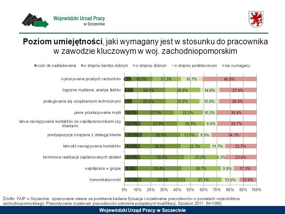 Wojewódzki Urząd Pracy w Szczecinie Poziom umiejętności, jaki wymagany jest w stosunku do pracownika w zawodzie kluczowym w woj. zachodniopomorskim Źr