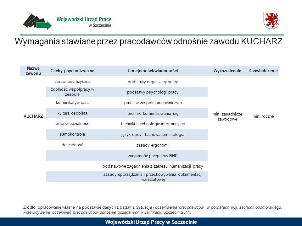 Wojewódzki Urząd Pracy w Szczecinie Wymagania stawiane przez pracodawców odnośnie zawodu KUCHARZ Nazwa zawodu Cechy psychofizyczneUmiejętności/wiadomo