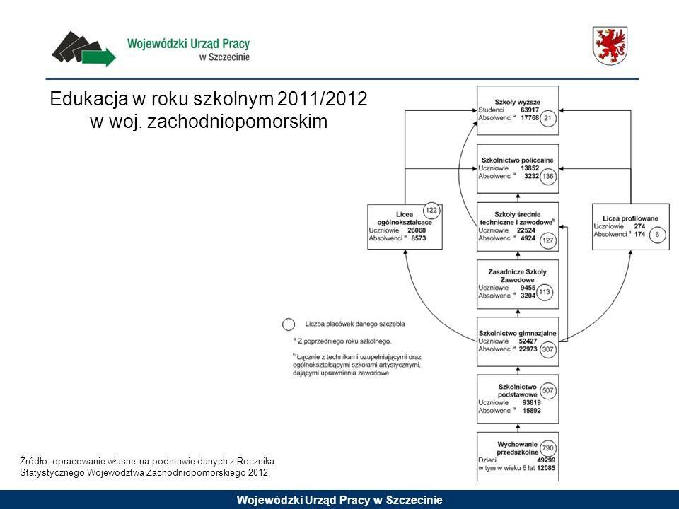 Wojewódzki Urząd Pracy w Szczecinie Edukacja w roku szkolnym 2011/2012 w woj. zachodniopomorskim Źródło: opracowanie własne na podstawie danych z Rocz