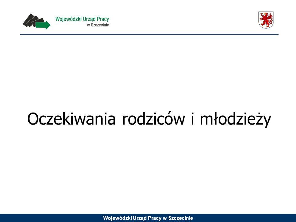 Wojewódzki Urząd Pracy w Szczecinie Oczekiwania rodziców i młodzieży