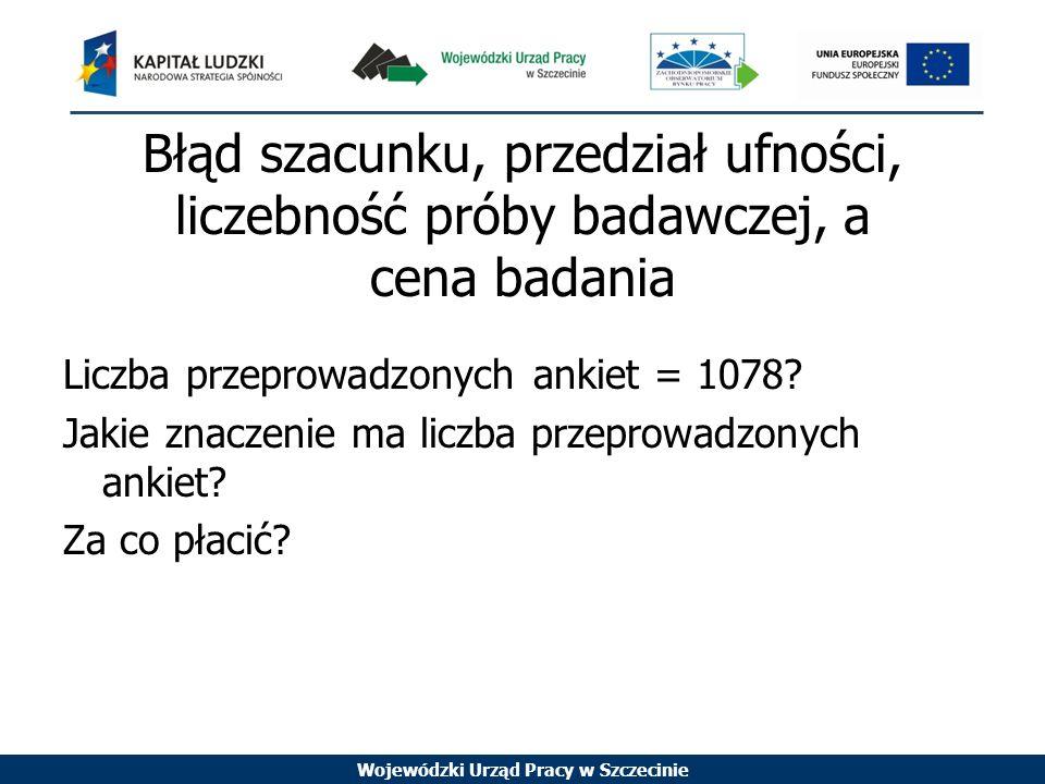 Wojewódzki Urząd Pracy w Szczecinie Liczba przeprowadzonych ankiet = 1078.