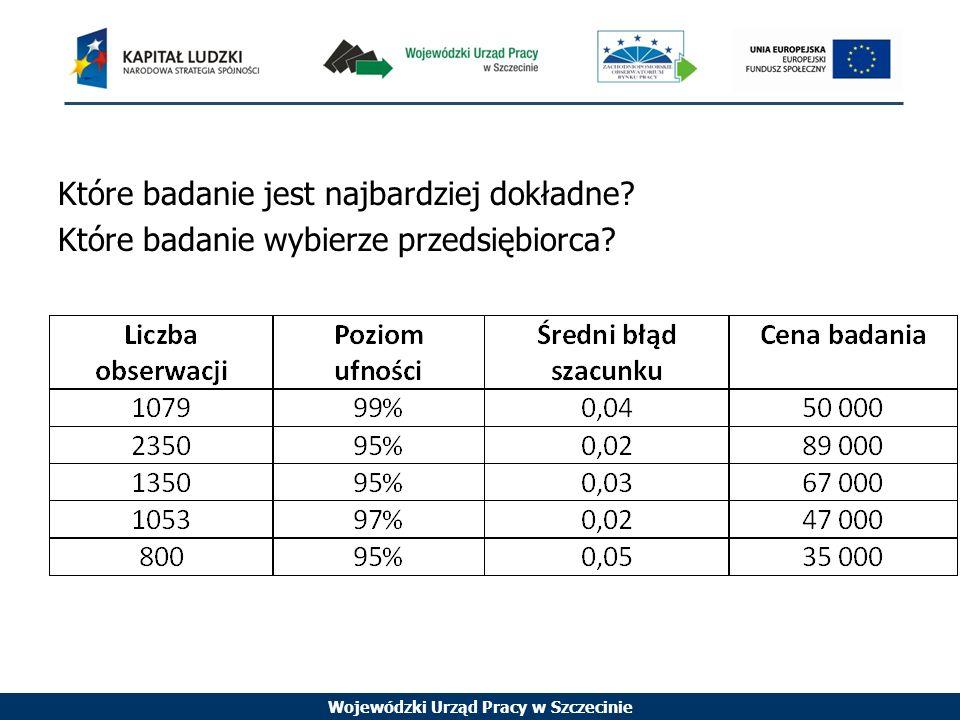 Wojewódzki Urząd Pracy w Szczecinie Które badanie jest najbardziej dokładne.