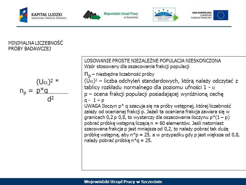Wojewódzki Urząd Pracy w Szczecinie MINIMALNA LICZEBNOŚĆ PRÓBY BADAWCZEJ n p = (U ) 2 * p*q d2 d2 LOSOWANIE PROSTE NIEZALEŻNE POPULACJA NIESKOŃCZONA Wzór stosowany dla oszacowania frakcji populacji n p – niezbędna liczebność próby (U ) 2 – liczba odchyleń standardowych, którą należy odczytać z tablicy rozkładu normalnego dla poziomu ufności 1 - p – ocena frakcji populacji posiadającej wyróżnioną cechę q - 1 – p UWAGA Iloczyn p* q szacuje się na próby wstępnej, której liczebność zależy od ocenianej frakcji p.