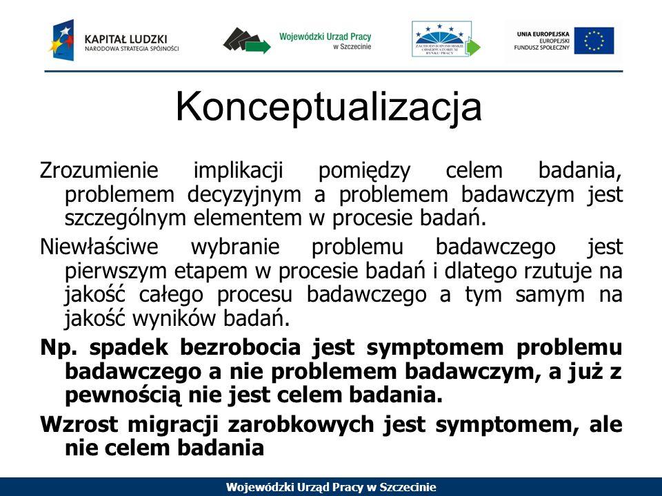 Wojewódzki Urząd Pracy w Szczecinie Losowanie proste bez zwracania, gdy znana jest liczebność populacji generalnej, przy szacowaniu średniej z populacji.