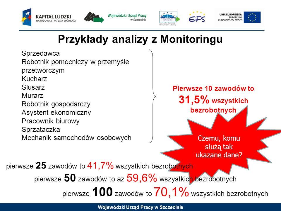 Wojewódzki Urząd Pracy w Szczecinie Przykłady analizy z Monitoringu Czemu, komu służą tak ukazane dane? Sprzedawca Robotnik pomocniczy w przemyśle prz