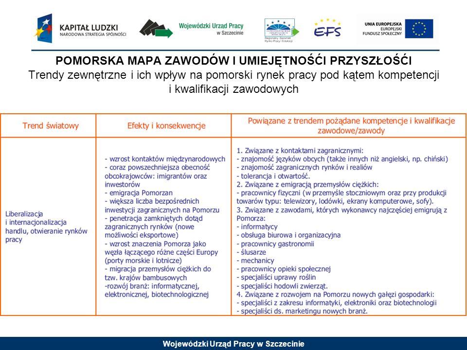Wojewódzki Urząd Pracy w Szczecinie POMORSKA MAPA ZAWODÓW I UMIEJĘTNOŚĆI PRZYSZŁOŚĆI Trendy zewnętrzne i ich wpływ na pomorski rynek pracy pod kątem k