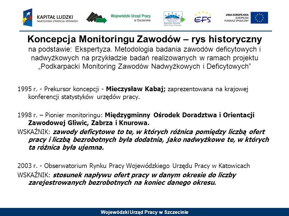 Wojewódzki Urząd Pracy w Szczecinie Kwalifikacje i kompetencje pracownicze – istota i tendencje Źródło: Z.