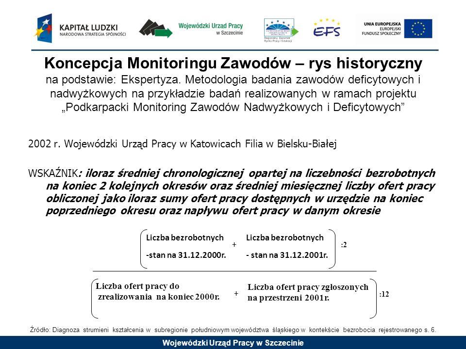 Wojewódzki Urząd Pracy w Szczecinie Koncepcja Monitoringu Zawodów – rys historyczny na podstawie: Ekspertyza.