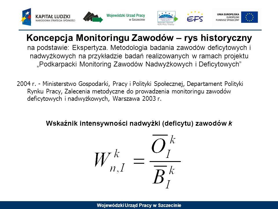 Wojewódzki Urząd Pracy w Szczecinie, są określone wzorami: liczba zarejestrowanych bezrobotnych w i-tym miesiącu w zawodzie k liczba zgłoszonych ofert pracy w i-tym miesiącu w zawodzie k