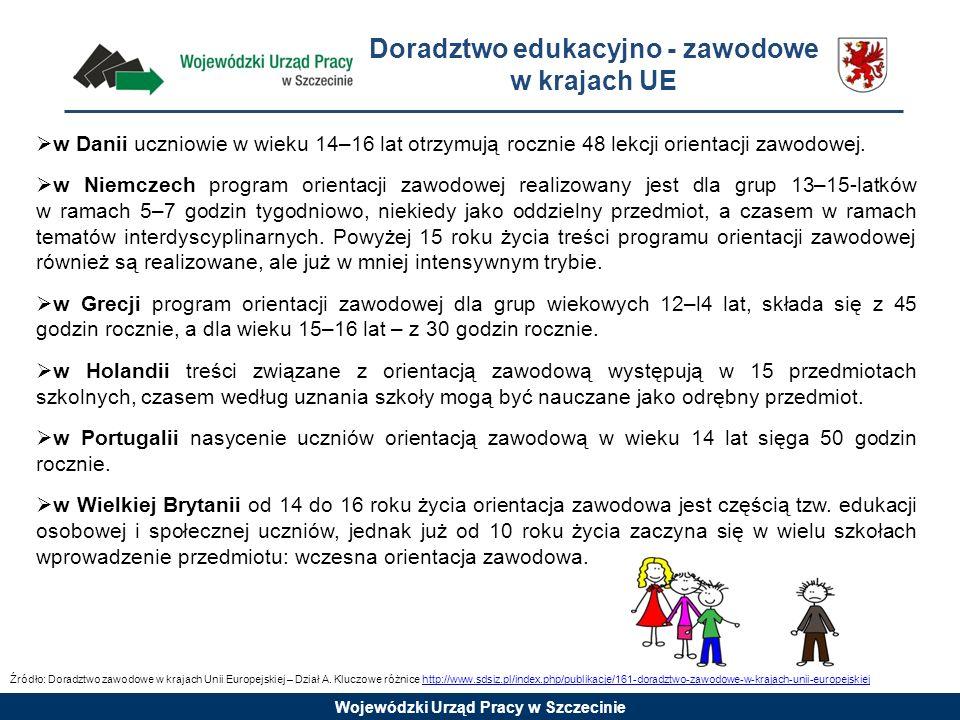 Wojewódzki Urząd Pracy w Szczecinie w Danii uczniowie w wieku 14–16 lat otrzymują rocznie 48 lekcji orientacji zawodowej. w Niemczech program orientac