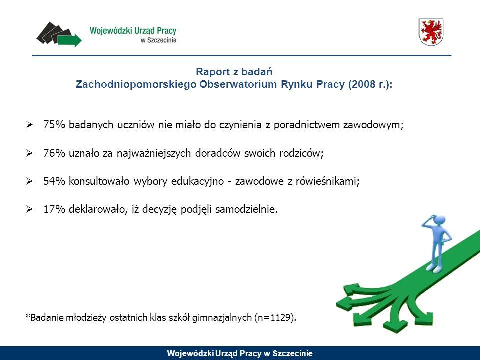 Wojewódzki Urząd Pracy w Szczecinie Raport z badań Zachodniopomorskiego Obserwatorium Rynku Pracy (2008 r.): 75% badanych uczniów nie miało do czynien