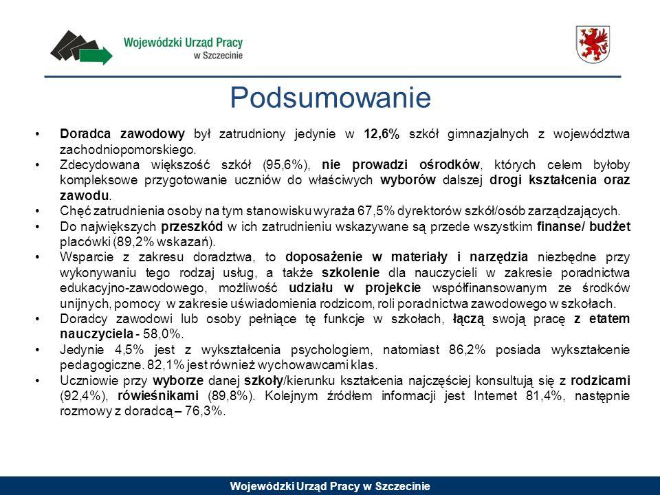 Wojewódzki Urząd Pracy w Szczecinie Podsumowanie Doradca zawodowy był zatrudniony jedynie w 12,6% szkół gimnazjalnych z województwa zachodniopomorskie