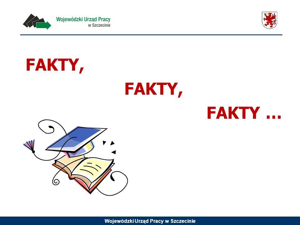 Wojewódzki Urząd Pracy w Szczecinie FAKTY, FAKTY …