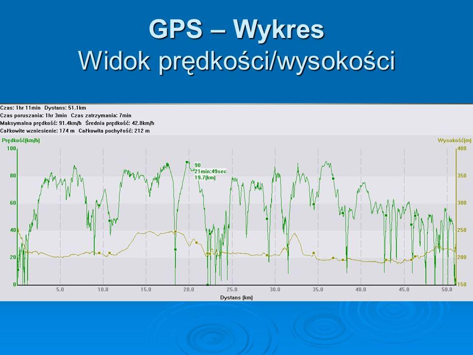 GPS – Wykres Widok prędkości/wysokości