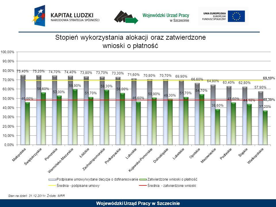 Wojewódzki Urząd Pracy w Szczecinie Stopień wykorzystania alokacji oraz zatwierdzone wnioski o płatność Stan na dzień: 31.12.2011r. Źródło: MRR