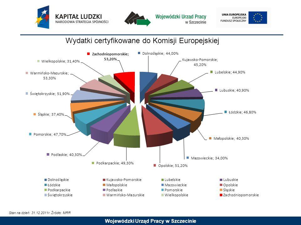 Wojewódzki Urząd Pracy w Szczecinie Wydatki certyfikowane do Komisji Europejskiej Stan na dzień: 31.12.2011r. Źródło: MRR