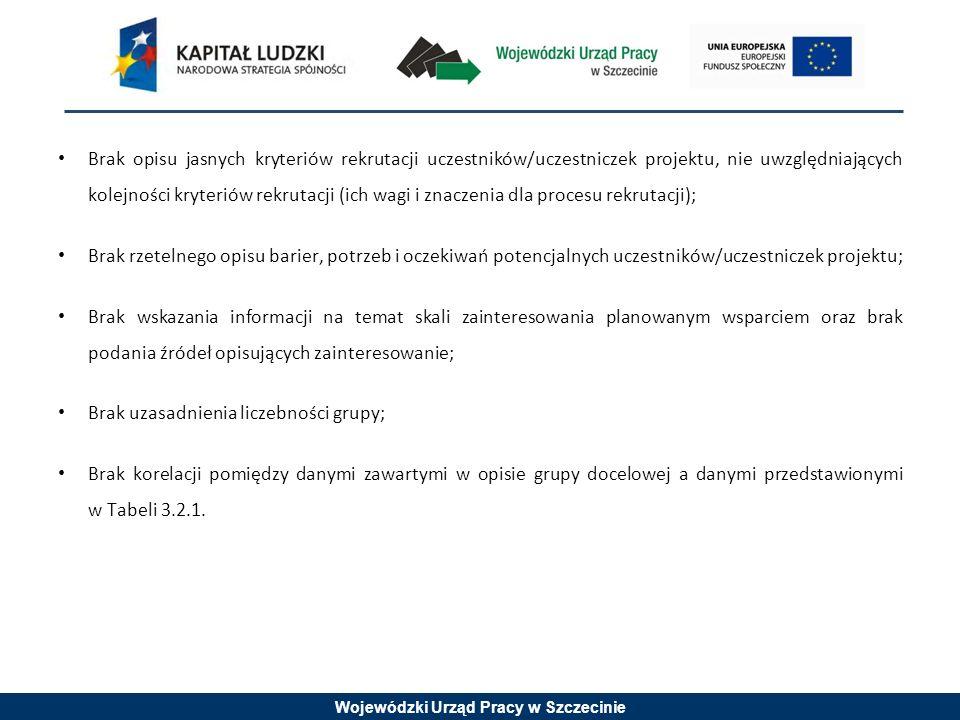 Wojewódzki Urząd Pracy w Szczecinie Brak opisu jasnych kryteriów rekrutacji uczestników/uczestniczek projektu, nie uwzględniających kolejności kryteriów rekrutacji (ich wagi i znaczenia dla procesu rekrutacji); Brak rzetelnego opisu barier, potrzeb i oczekiwań potencjalnych uczestników/uczestniczek projektu; Brak wskazania informacji na temat skali zainteresowania planowanym wsparciem oraz brak podania źródeł opisujących zainteresowanie; Brak uzasadnienia liczebności grupy; Brak korelacji pomiędzy danymi zawartymi w opisie grupy docelowej a danymi przedstawionymi w Tabeli 3.2.1.