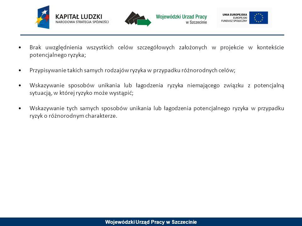 Wojewódzki Urząd Pracy w Szczecinie Brak uwzględnienia wszystkich celów szczegółowych założonych w projekcie w kontekście potencjalnego ryzyka; Przypi
