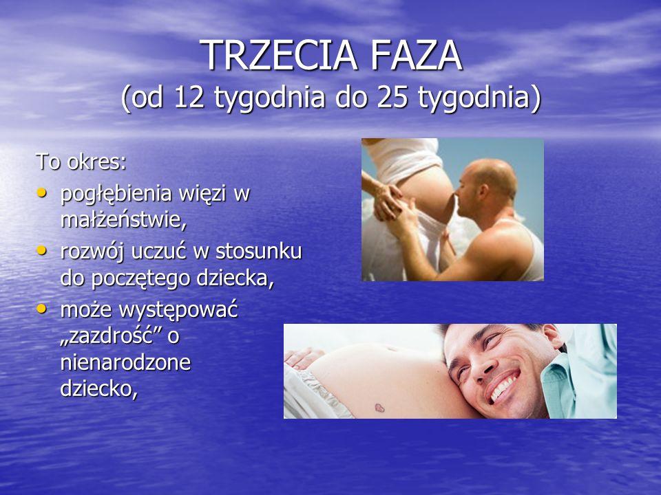 CZWARTA FAZA (od 26 tygodnia do porodu) To okres: labilności emocjonalnej, labilności emocjonalnej, obaw związanych z porodem i opieką nad dzieckiem, obaw związanych z porodem i opieką nad dzieckiem,