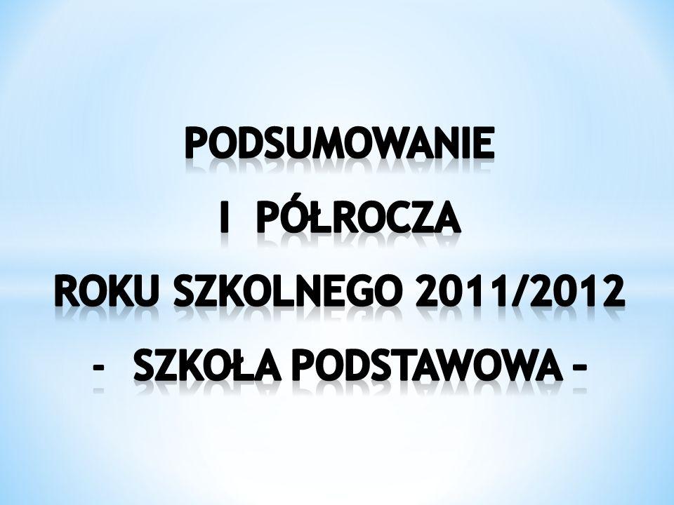 Juchacz Jagoda Kubacki Łukasz Łazinka Luiza Słowińska Julia Słowiński Szymon