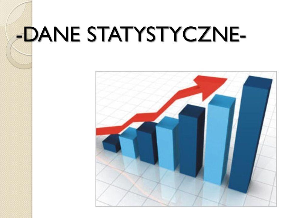 - DANE STATYSTYCZNE- -DANE STATYSTYCZNE-