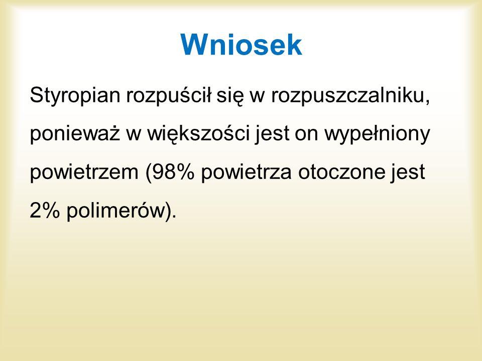 Wniosek Styropian rozpuścił się w rozpuszczalniku, ponieważ w większości jest on wypełniony powietrzem (98% powietrza otoczone jest 2% polimerów).