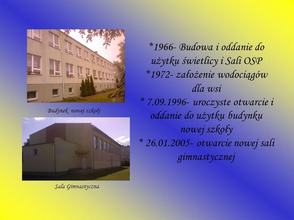 *1966- Budowa i oddanie do użytku świetlicy i Sali OSP *1972- założenie wodociągów dla wsi * 7.09.1996- uroczyste otwarcie i oddanie do użytku budynku