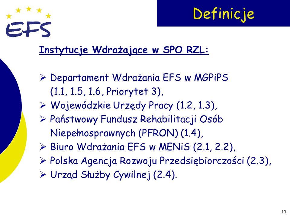 10 Definicje Instytucje Wdrażające w SPO RZL: Departament Wdrażania EFS w MGPiPS (1.1, 1.5, 1.6, Priorytet 3), Wojewódzkie Urzędy Pracy (1.2, 1.3), Pa
