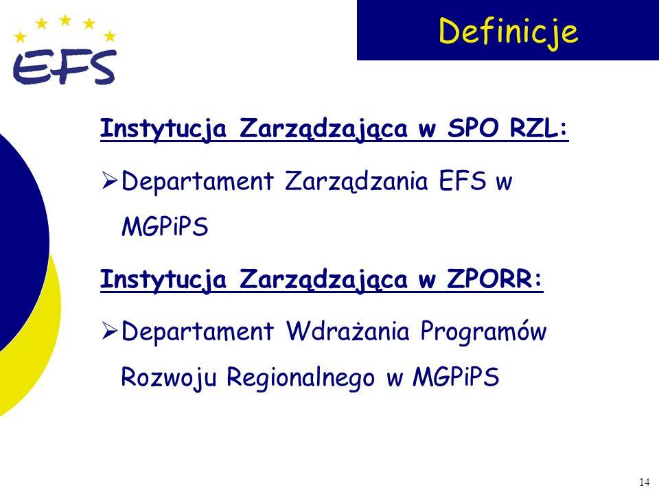 14 Definicje Instytucja Zarządzająca w SPO RZL: Departament Zarządzania EFS w MGPiPS Instytucja Zarządzająca w ZPORR: Departament Wdrażania Programów