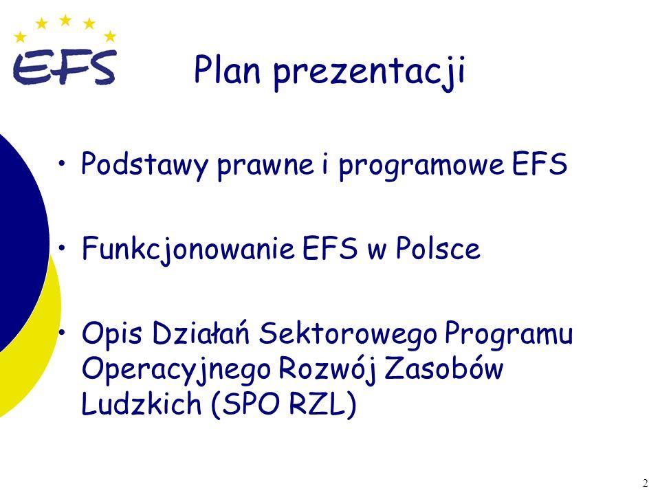 2 Plan prezentacji Podstawy prawne i programowe EFS Funkcjonowanie EFS w Polsce Opis Działań Sektorowego Programu Operacyjnego Rozwój Zasobów Ludzkich
