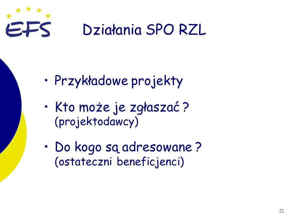 21 Działania SPO RZL Przykładowe projekty Kto może je zgłaszać ? (projektodawcy) Do kogo są adresowane ? (ostateczni beneficjenci)