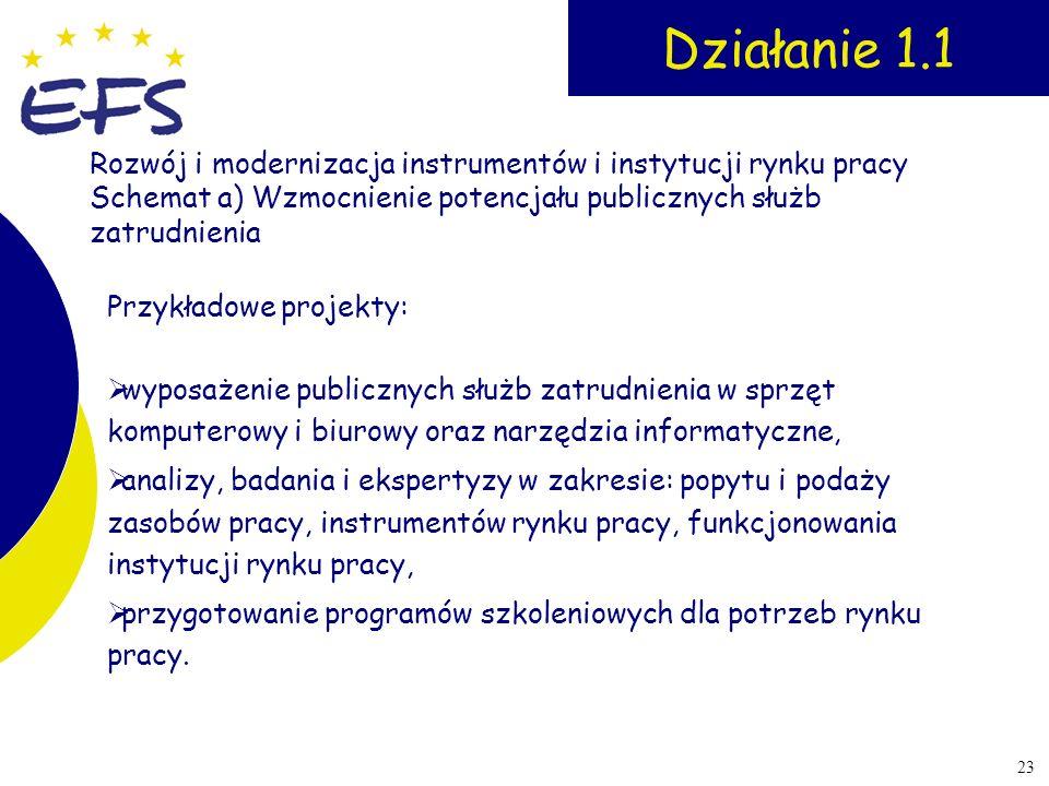 23 Działanie 1.1 Przykładowe projekty: wyposażenie publicznych służb zatrudnienia w sprzęt komputerowy i biurowy oraz narzędzia informatyczne, analizy
