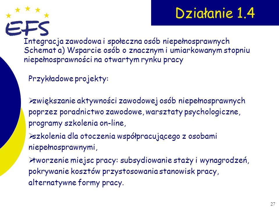 27 Działanie 1.4 Przykładowe projekty: zwiększanie aktywności zawodowej osób niepełnosprawnych poprzez poradnictwo zawodowe, warsztaty psychologiczne,