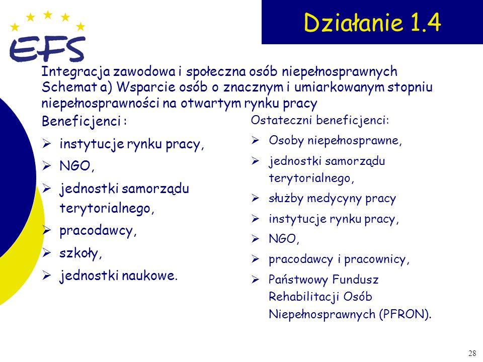 28 Integracja zawodowa i społeczna osób niepełnosprawnych Schemat a) Wsparcie osób o znacznym i umiarkowanym stopniu niepełnosprawności na otwartym ry