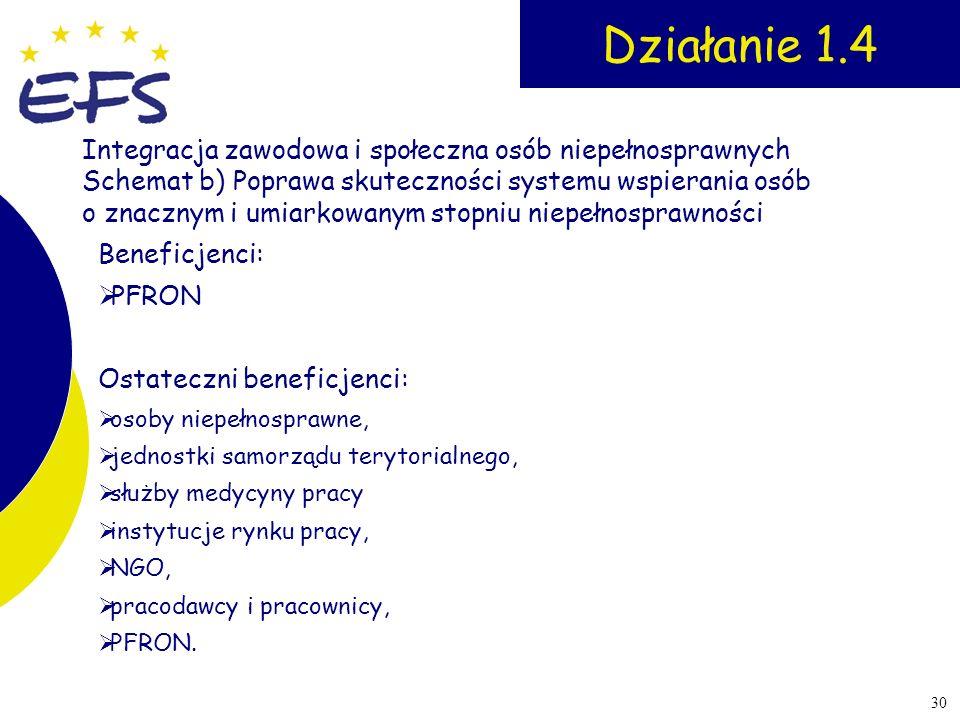 30 Działanie 1.4 Beneficjenci: PFRON Ostateczni beneficjenci: osoby niepełnosprawne, jednostki samorządu terytorialnego, służby medycyny pracy instytu