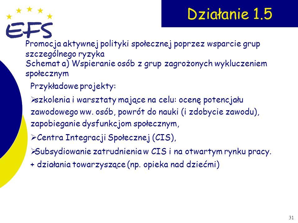 31 Działanie 1.5 Przykładowe projekty: szkolenia i warsztaty mające na celu: ocenę potencjału zawodowego ww. osób, powrót do nauki (i zdobycie zawodu)