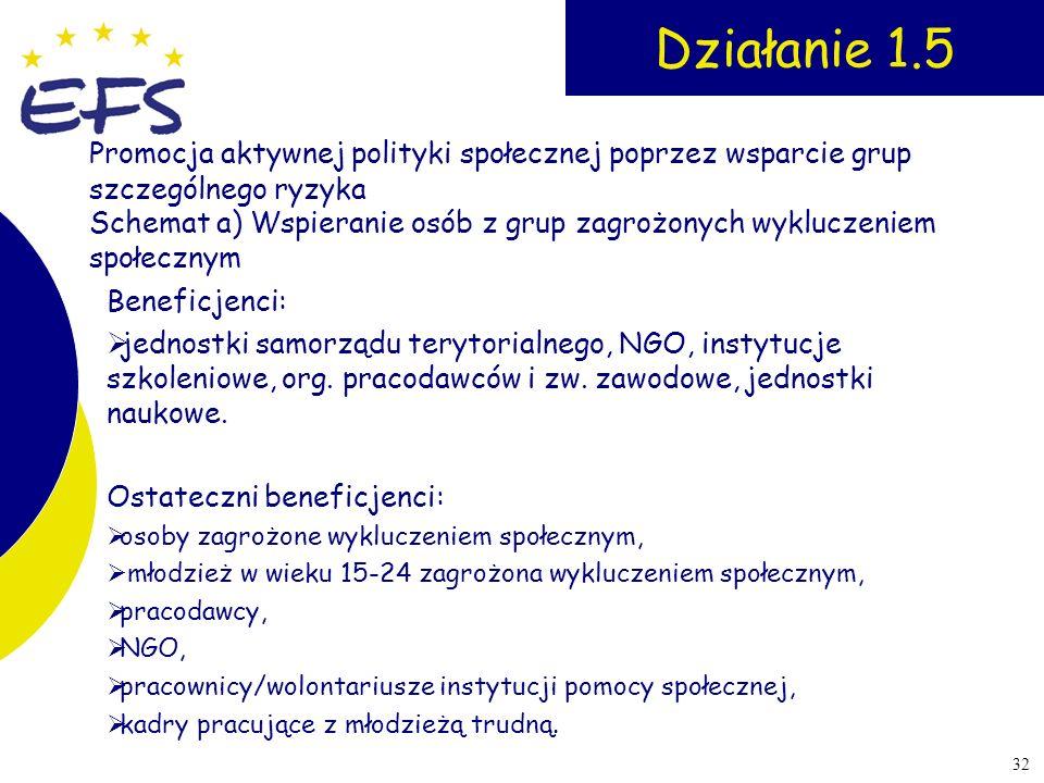 32 Działanie 1.5 Beneficjenci: jednostki samorządu terytorialnego, NGO, instytucje szkoleniowe, org. pracodawców i zw. zawodowe, jednostki naukowe. Os