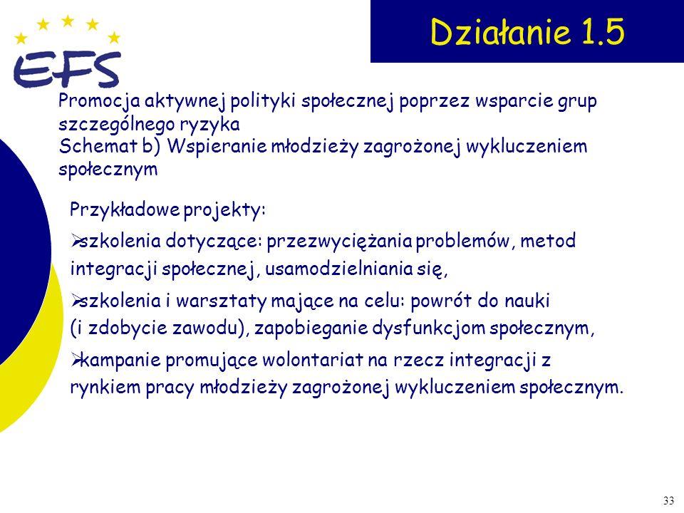 33 Działanie 1.5 Przykładowe projekty: szkolenia dotyczące: przezwyciężania problemów, metod integracji społecznej, usamodzielniania się, szkolenia i