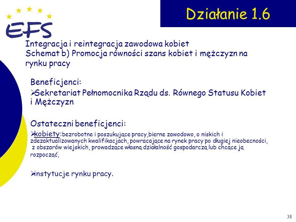 38 Działanie 1.6 Beneficjenci: Sekretariat Pełnomocnika Rządu ds. Równego Statusu Kobiet i Mężczyzn Ostateczni beneficjenci: kobiety: bezrobotne i pos