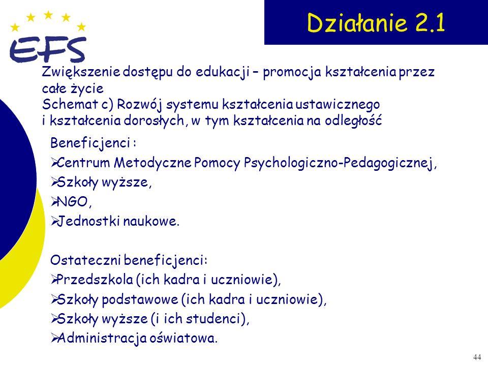 44 Działanie 2.1 Beneficjenci : Centrum Metodyczne Pomocy Psychologiczno-Pedagogicznej, Szkoły wyższe, NGO, Jednostki naukowe. Ostateczni beneficjenci