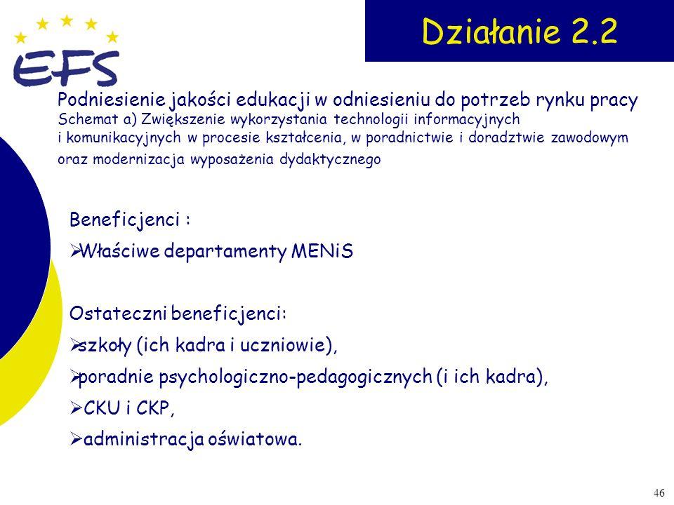 46 Działanie 2.2 Beneficjenci : Właściwe departamenty MENiS Ostateczni beneficjenci: szkoły (ich kadra i uczniowie), poradnie psychologiczno-pedagogic