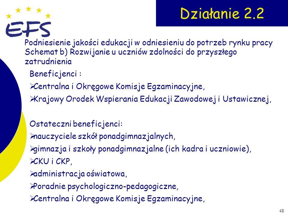 48 Działanie 2.2 Beneficjenci : Centralna i Okręgowe Komisje Egzaminacyjne, Krajowy Orodek Wspierania Edukacji Zawodowej i Ustawicznej, Ostateczni ben