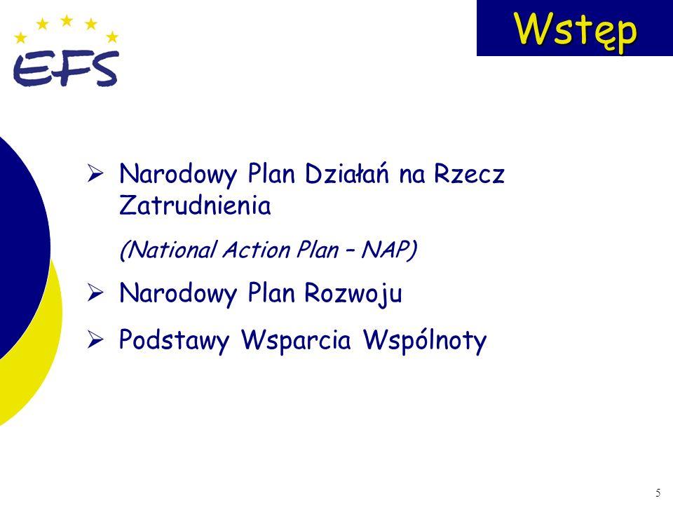 5Wstęp Narodowy Plan Działań na Rzecz Zatrudnienia (National Action Plan – NAP) Narodowy Plan Rozwoju Podstawy Wsparcia Wspólnoty