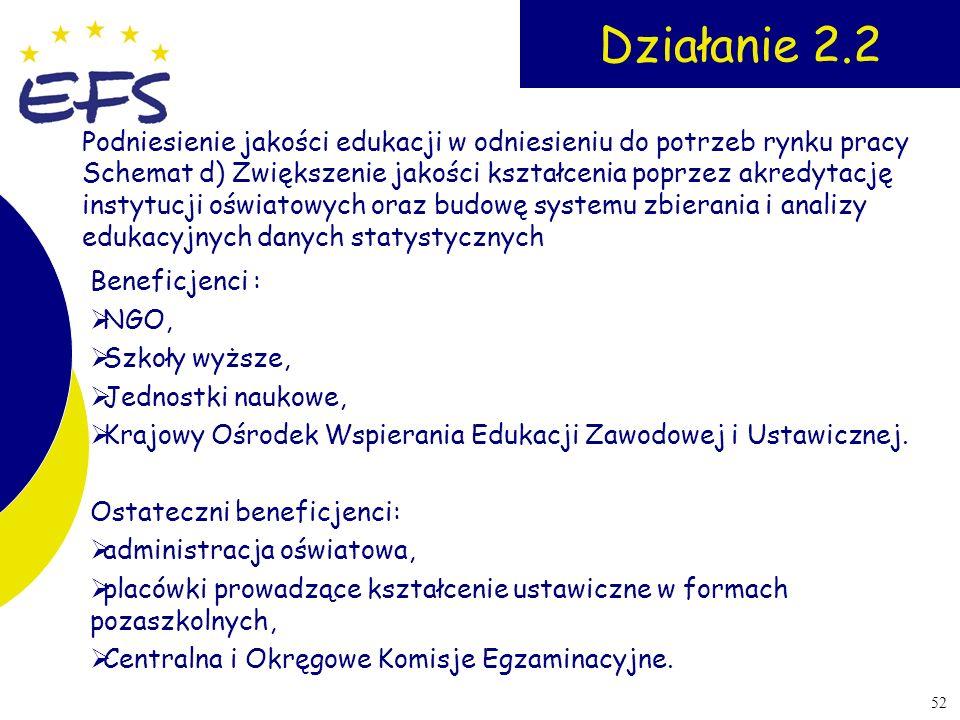 52 Działanie 2.2 Beneficjenci : NGO, Szkoły wyższe, Jednostki naukowe, Krajowy Ośrodek Wspierania Edukacji Zawodowej i Ustawicznej. Ostateczni benefic