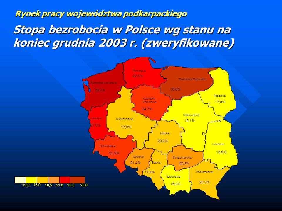Rynek pracy województwa podkarpackiego Stopa bezrobocia w Polsce wg stanu na koniec grudnia 2003 r.